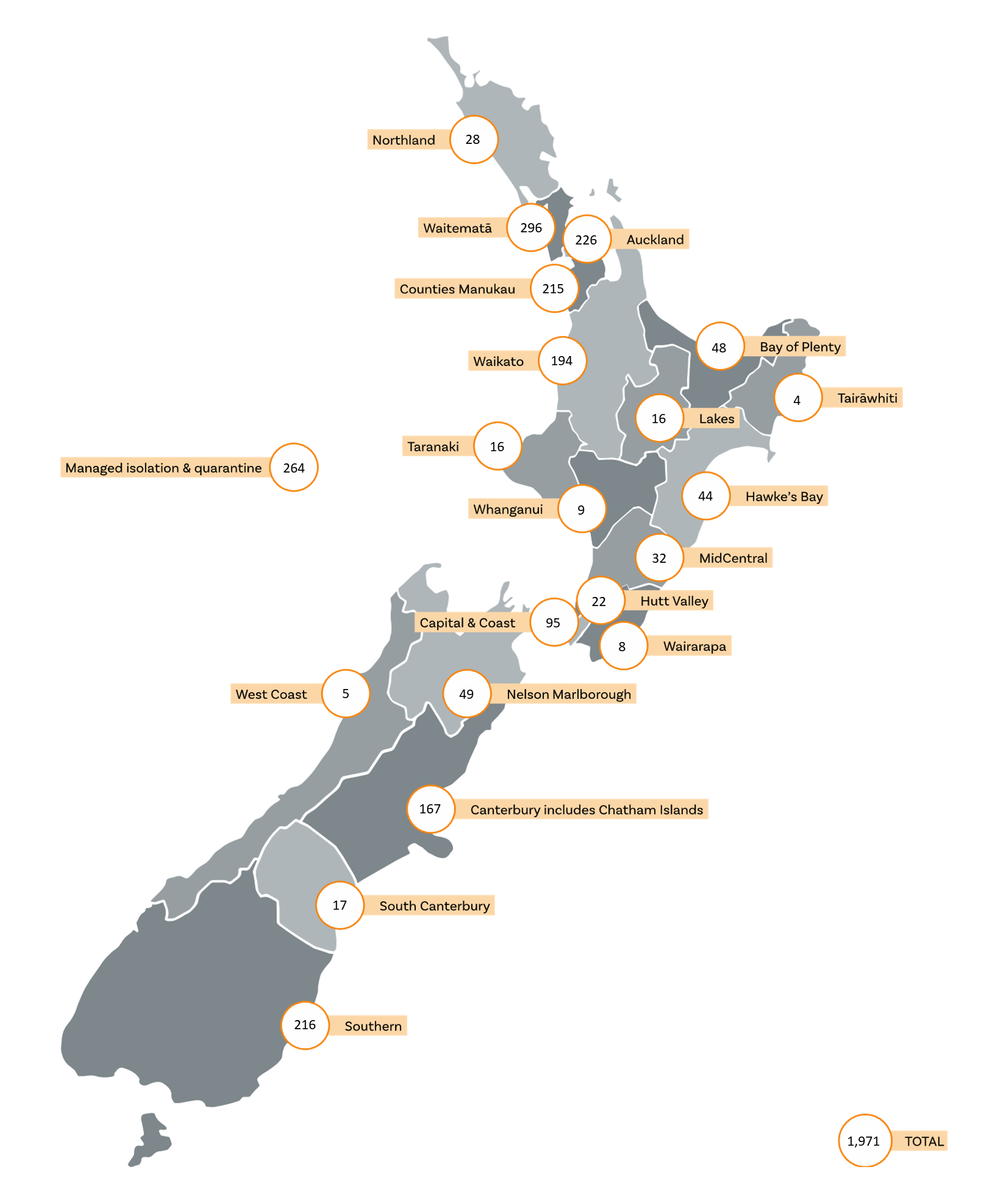 Map showing number of cases by DHB - see data table following.