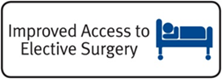 Improved Access to Elective Surgery