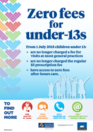 Image of Zero Fees for Under-13s poster