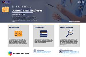 Screenshot of the data explorer.