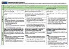 A Framework for Health Literacy.