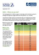 hba1c normal range chart