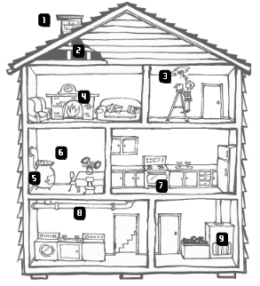 Asbestos in the home | Ministry of Health NZ