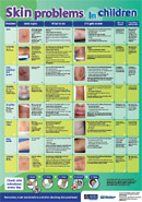 Thumbnail of Skin Problems in Children poster.