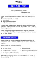 Water Grading – How your drinking water measures up leaflet thumbnail.