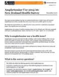 Amphetamine Use 2015/16: New Zealand Health Survey.